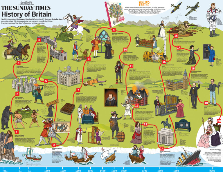 Standardchartered history timeline map year 2017