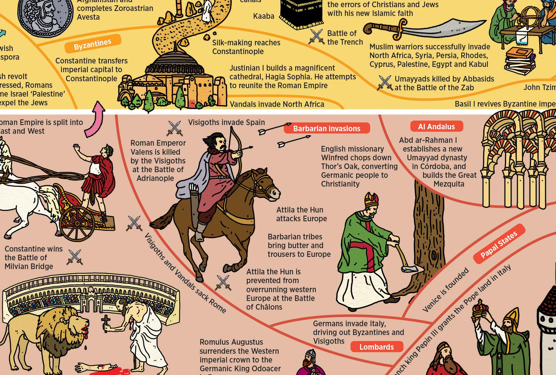 Historyspread2