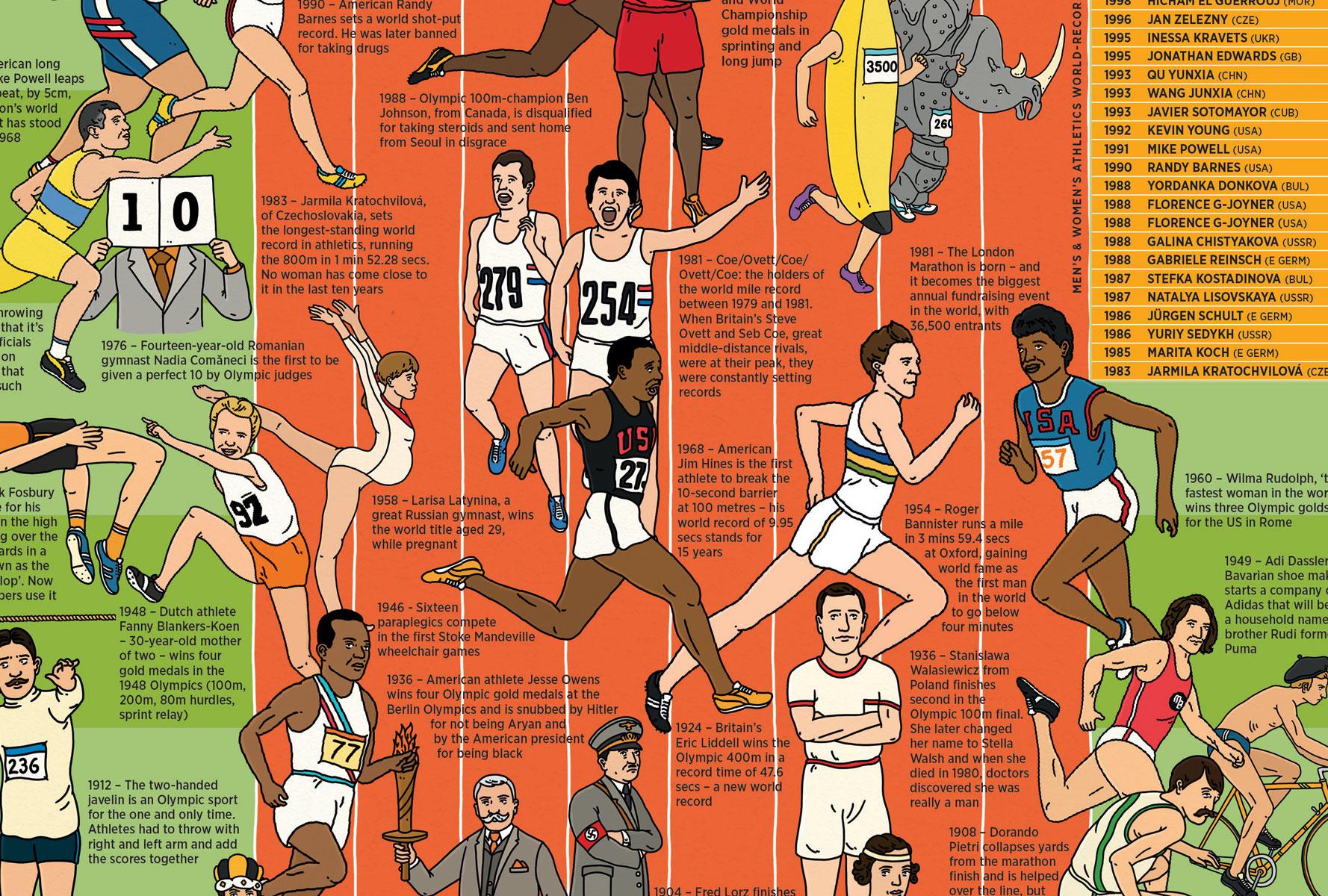Sportspread2-1
