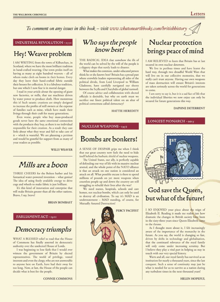 British History Chronicle, Letters