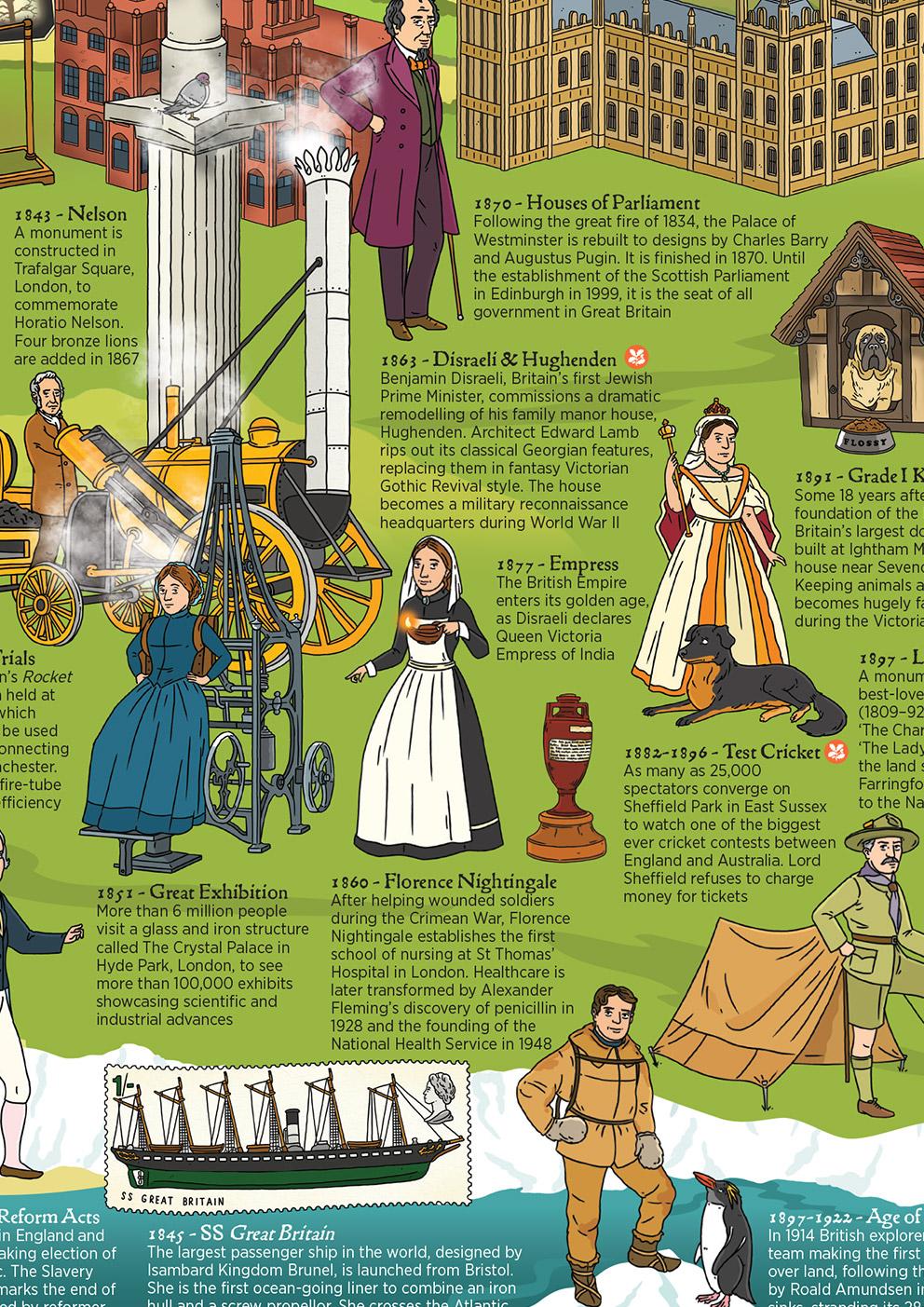 british history paper