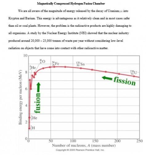 Hydrogen Fusion Reactor